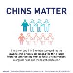 Chins Matter